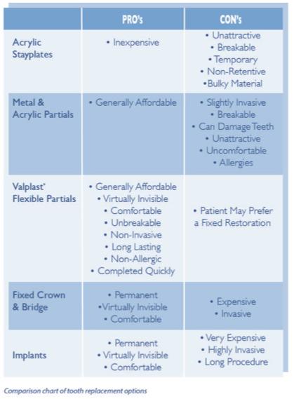 flexible-dentures-dentist3-malaysia-1