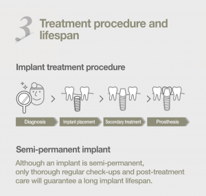 dental-implant-malaysia-3